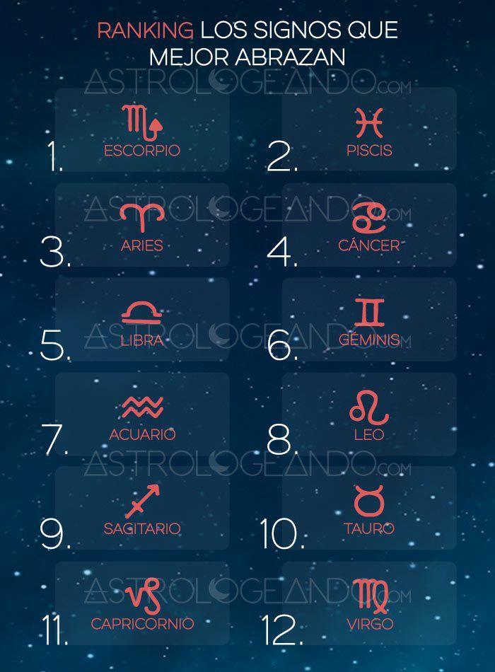RANKING: LOS SIGNOS QUE MEJOR ABRAZAN #Astrología #Zodiaco #Astrologeando #Ranking