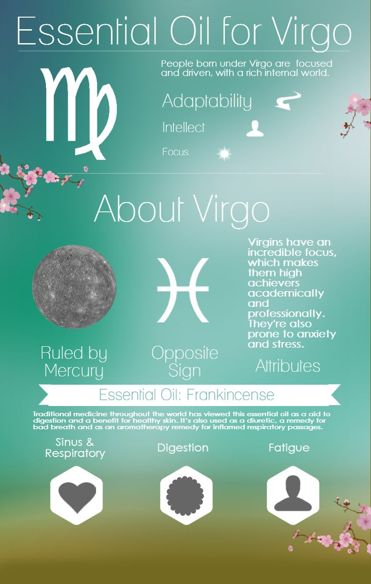 Zodiac of Essential Oils- Virgo