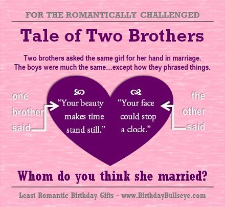 For The Romantically Challenged: Tale of Two Brothers from BirthdayBullseye.com - giving any of these terrible, non-romantic birthday gifts can send the wrong message!