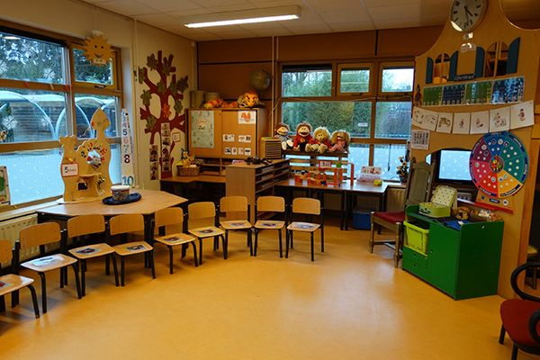 Een kijkje in de klas van Rianne - jufBianca.nl - mindmappen