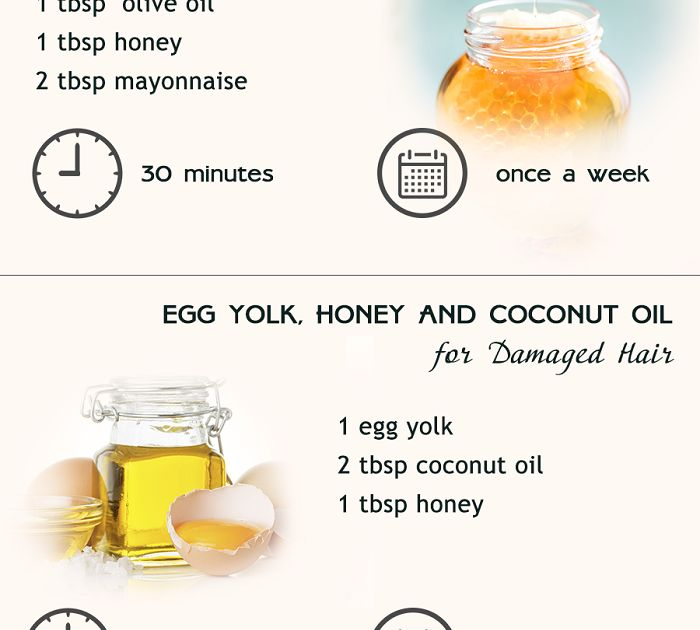 9 DIY Types Of Hair Mask Good For All Types Of Hair Here in this article we are going to be dealing on hair mask and the different types of hair mask that are best fit for different hair t...