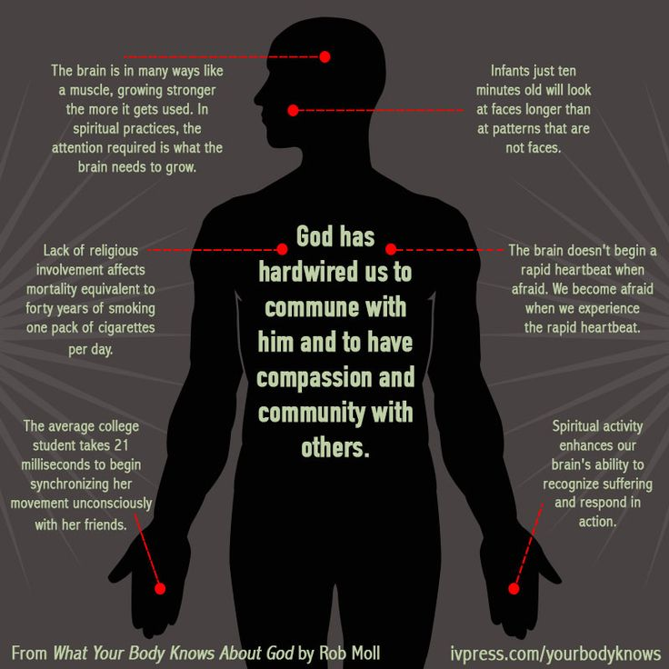 Our bodies are hardwired to commune with God and others.