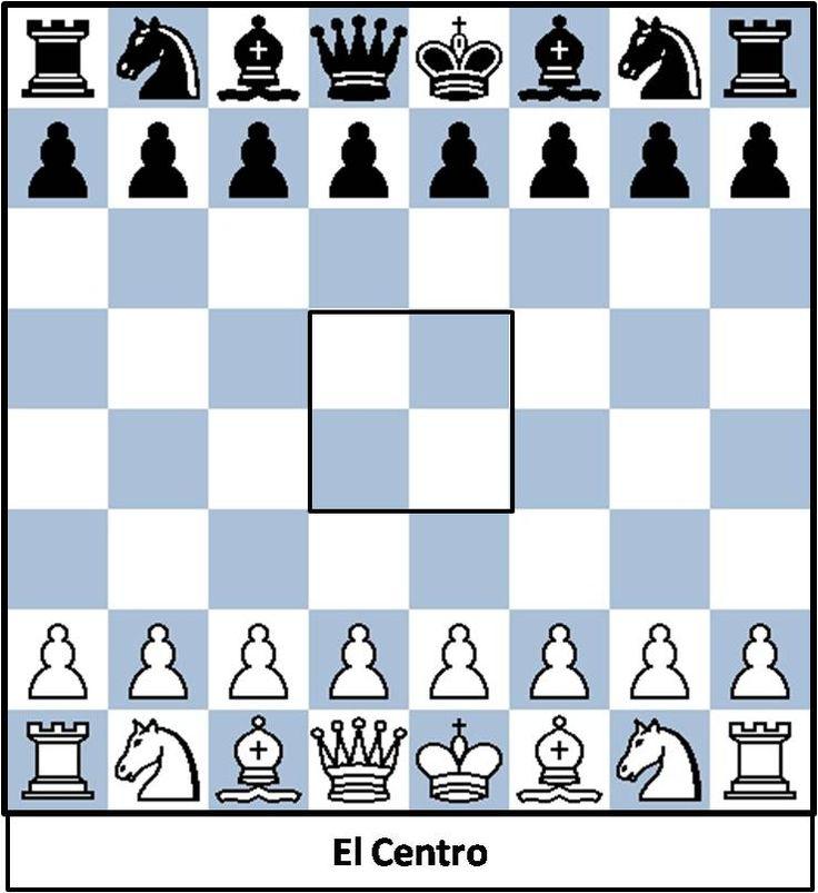 Aquí les dejo una serie de reglas para el comienzo de la partida de ajedrez. Las mismas están dirigidas en mayor medida al jugador princip...