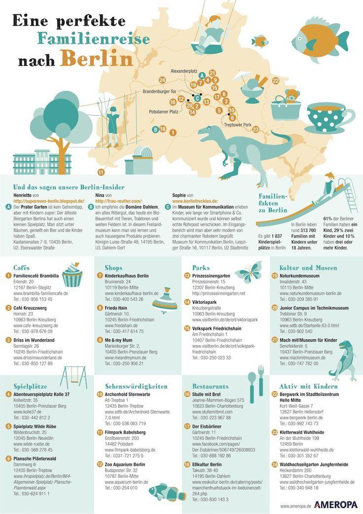 Infografik: Berlin mit Kindern, Tipps für die perfekte Familienreise nach Berlin von @Berlinfreckles, @mesupermom und @fraumutter74