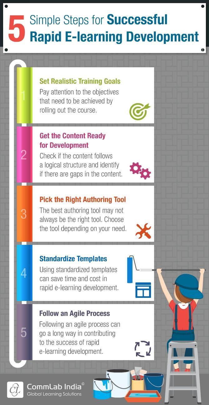 6 Characteristics Of A Good Agile Team Member Pinterest