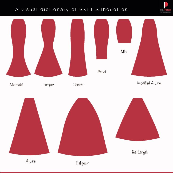 Monday Morning Insights ! A small visual dictionary of Skirt Silhouettes. All you Posh-ite ladies know your skirts .
