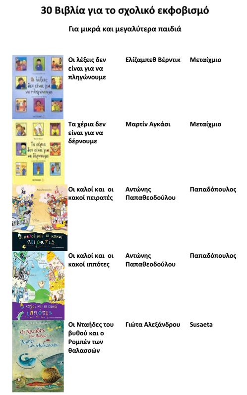 30 βιβλία για το Σχολικό Εκφοβισμό
