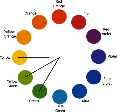 1000 Images About Color Wheel On Pinterest Color