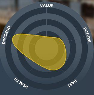 Aqua America Dividend Stock Analysis 2016