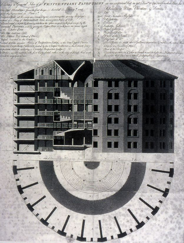 Elevation, section and plan of Jeremy Bentham's Panopticon drawn by Willey Reveley in 1791.