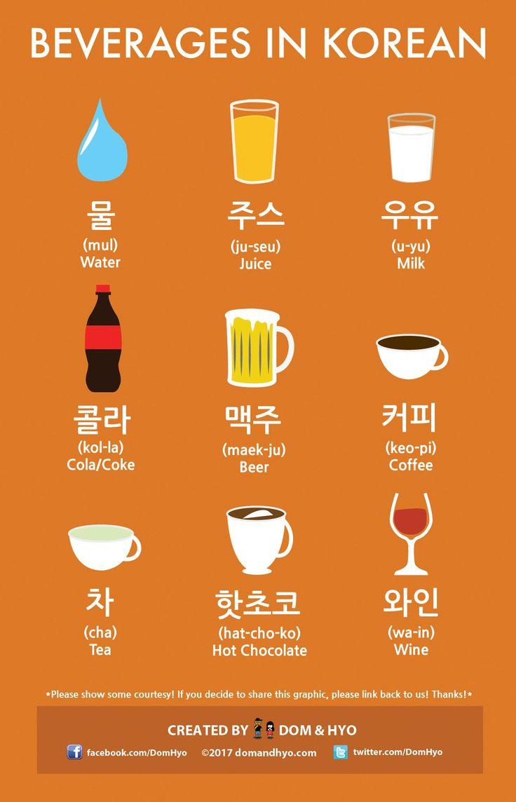 Learn Korean for Beginners!