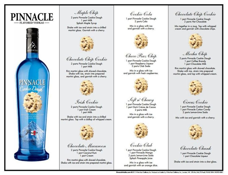 Cookie Dough Vodka Recipes.  I have it in the fridge and only use it in hot chocolate, finally different drinks to use it in.