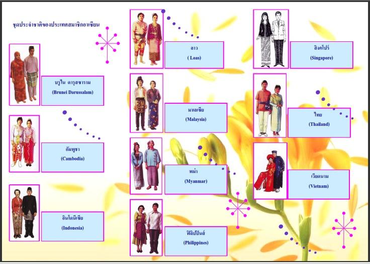 ประเทศอาเซียนNational Costumes