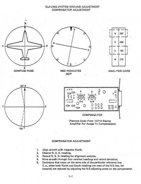 nsd 360 hsi wiring diagram