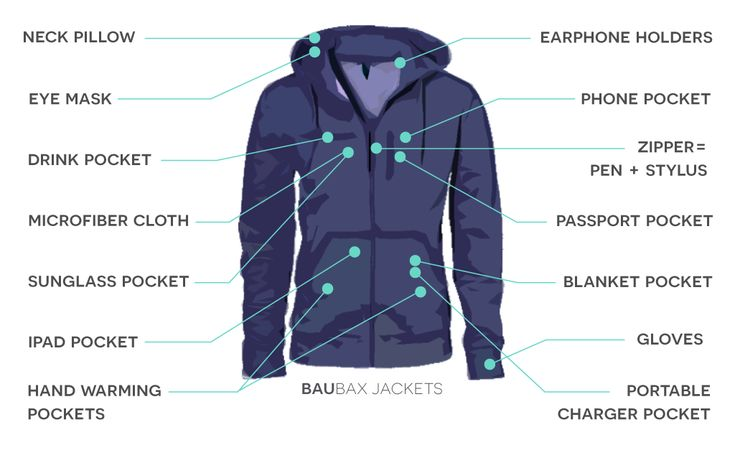 This Is Probably The Only Travel Jacket You Will Ever Need. - Hand Luggage Only - Travel, Food & Home Blog