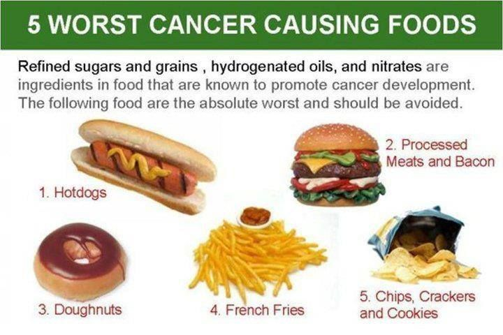 5 Worst Cancer Causing Foods Food Amp Drink Ideas