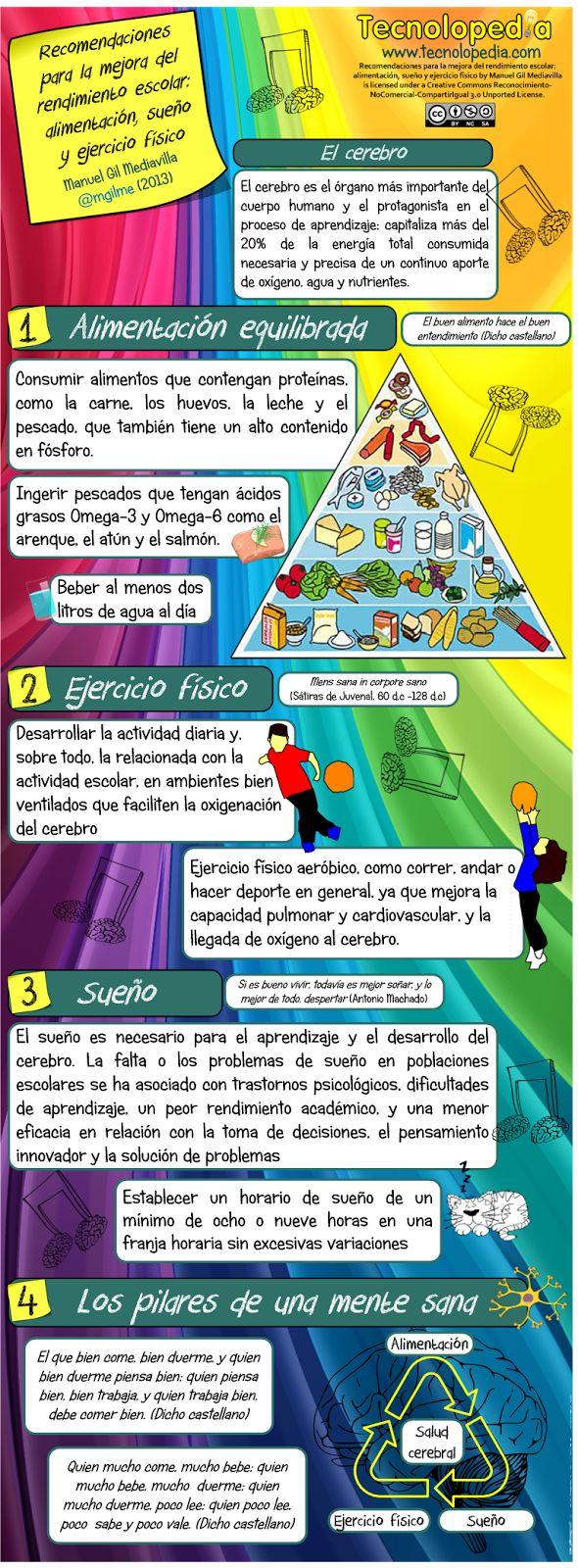 Recomendaciones para mejorar el rendimiento escolar #infografia #infographic #education