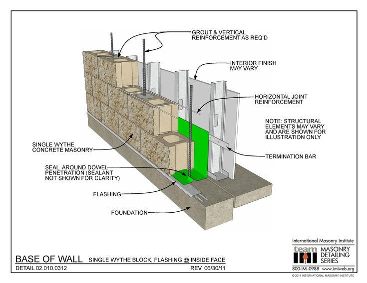Brick Wall Detail Google Search Masonry Masonry Wall