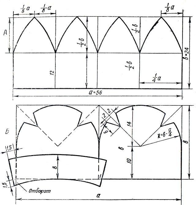 Рис. 65. Женская папаха: А - из клиньев; Б - с вытачками и отворотом