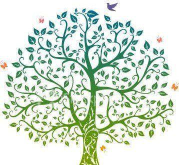 árbol genealógico familiar - Buscar con Google