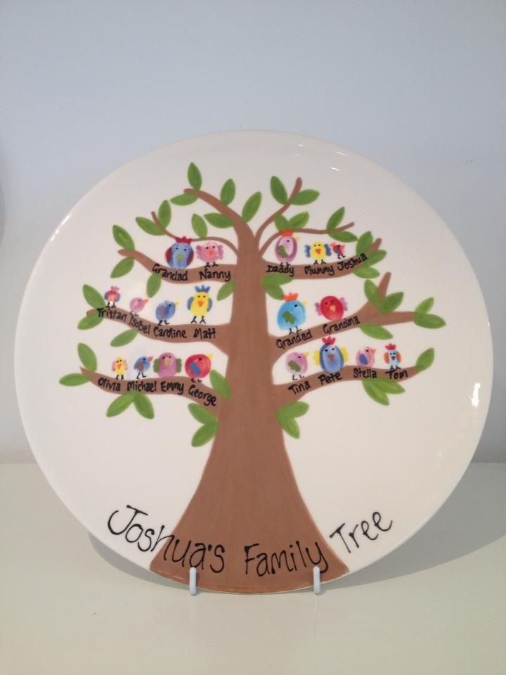 Created by original ceramics thumb print designs foot for Handprint ceramic plate ideas