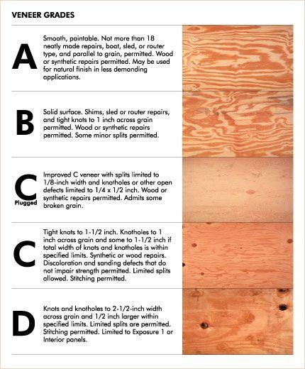 Surface Texture :: Performance Panels :: APA - The Engineered Wood Association
