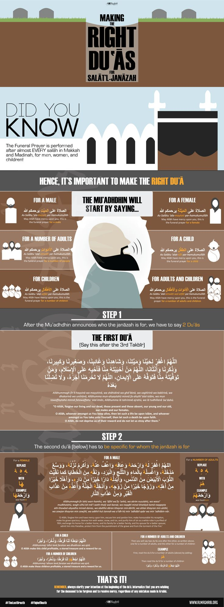 How To Correctly Say The Du'ā In Salāt'l-Janāzah In Makkah & Madinah | AlMaghrib Institute | Blog