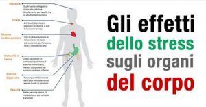 Lo stress danneggia vari organi.Ecco i sintomi e le parti del corpo che si danneggiano a causa dello stress