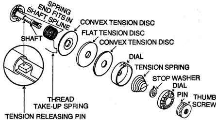 how to clean sewing machine tension discs