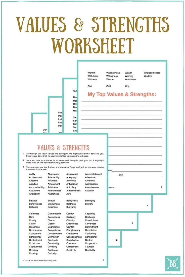 Values and Strengths Worksheet