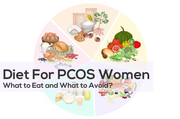 What a great tool! Foods to eat and foods to avoid for your PCOS lifestyle.