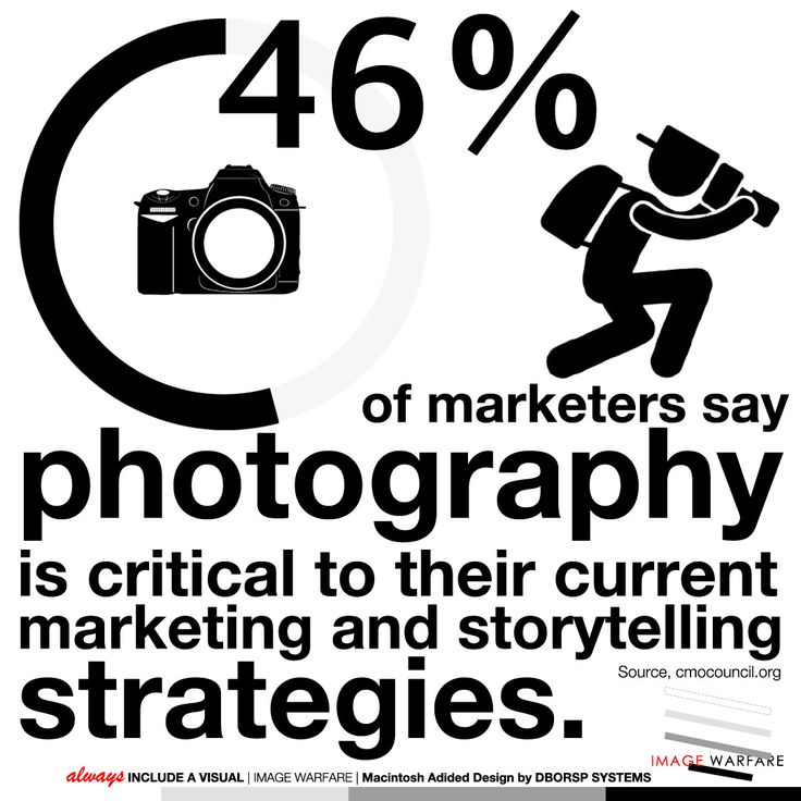 Better Hustle Bureau PSA - Hustle Tip: As a storyteller - content creator the best camera is the one that's with you when inspiration hits and you need to capture the light! Define your target market, then unleash your visual narrative: it gets results. #BetterHustleBureau #growthmindset #HustleCouture #ThinkVisual  ▃▃▃▃▃▃▃▃▃▃▃▃▃▃▃▃▃▃▃▃▃▃▃▃▃▃▃ /// V/sion <build><something/> #Targetmarket #VisualSocialMedia #statistics