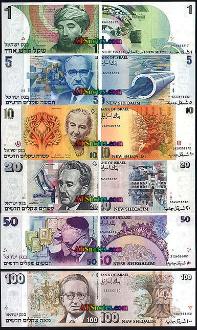 Israel Currency.