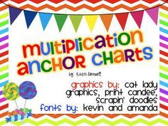 This set contains anchor charts for your multiplication unit. Give examples for repeated addition, arrays, groups, and commutative property.