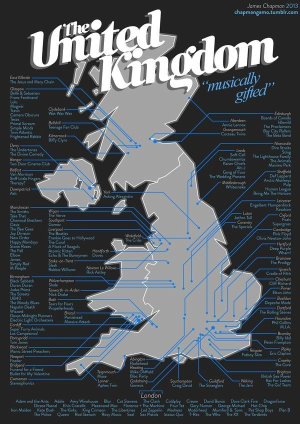 The United Kingdom Bands. Awesome.