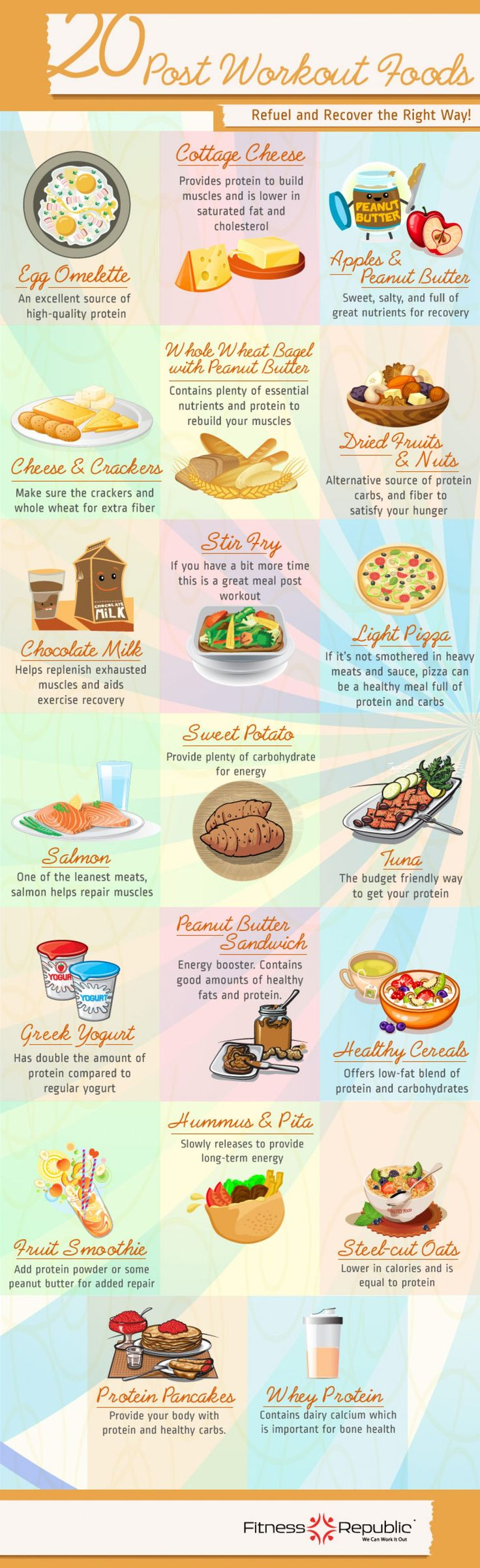 20 Post Workout Foods --shared by FitnessRepublicUS on Dec 10, 2014 - See more at: http://visual.ly/20-post-workout-foods#sthash.gscuHcFU.dpuf