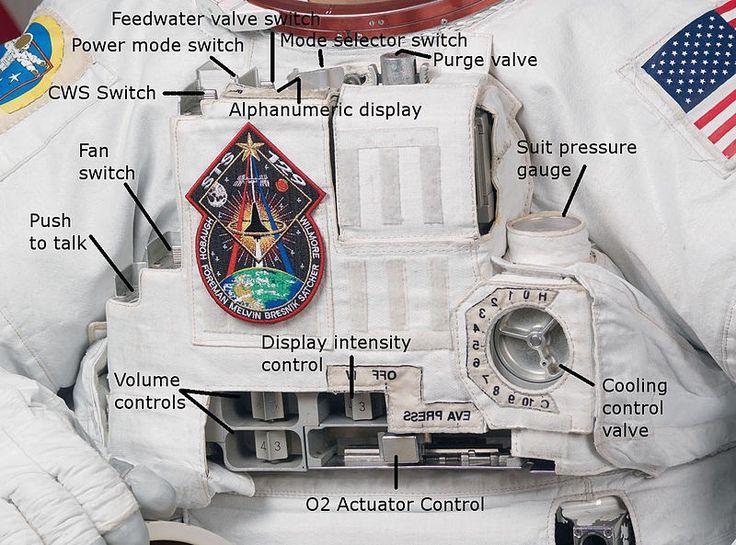 Tutti i segreti delle tute spaziali - Focus.it