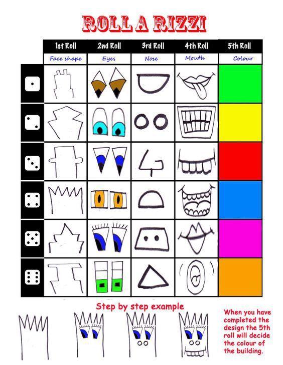 Elements Of Art Line Quizlet : Best dessin images on pinterest art education lessons