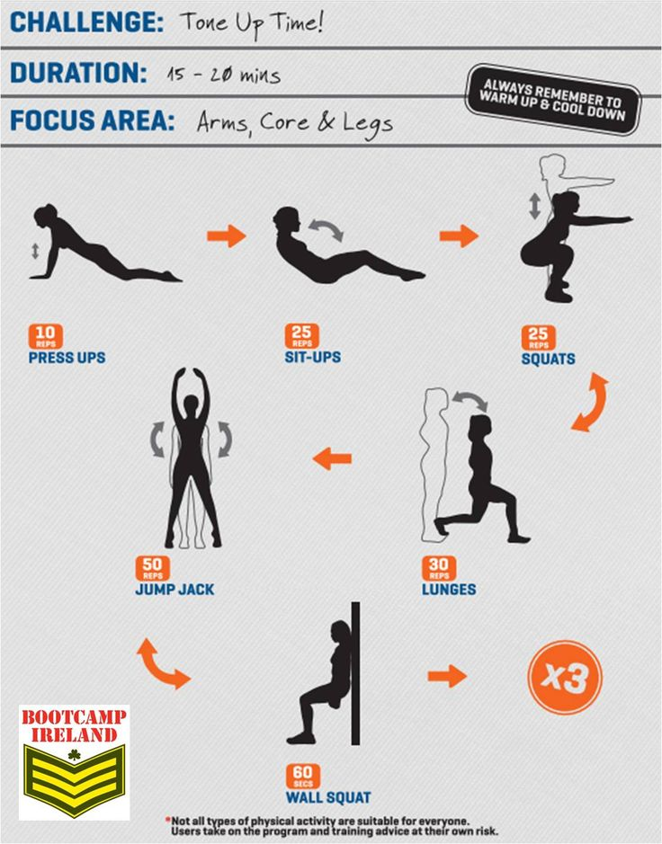 Bootcamp Ireland: Arms, Core & Legs Workout