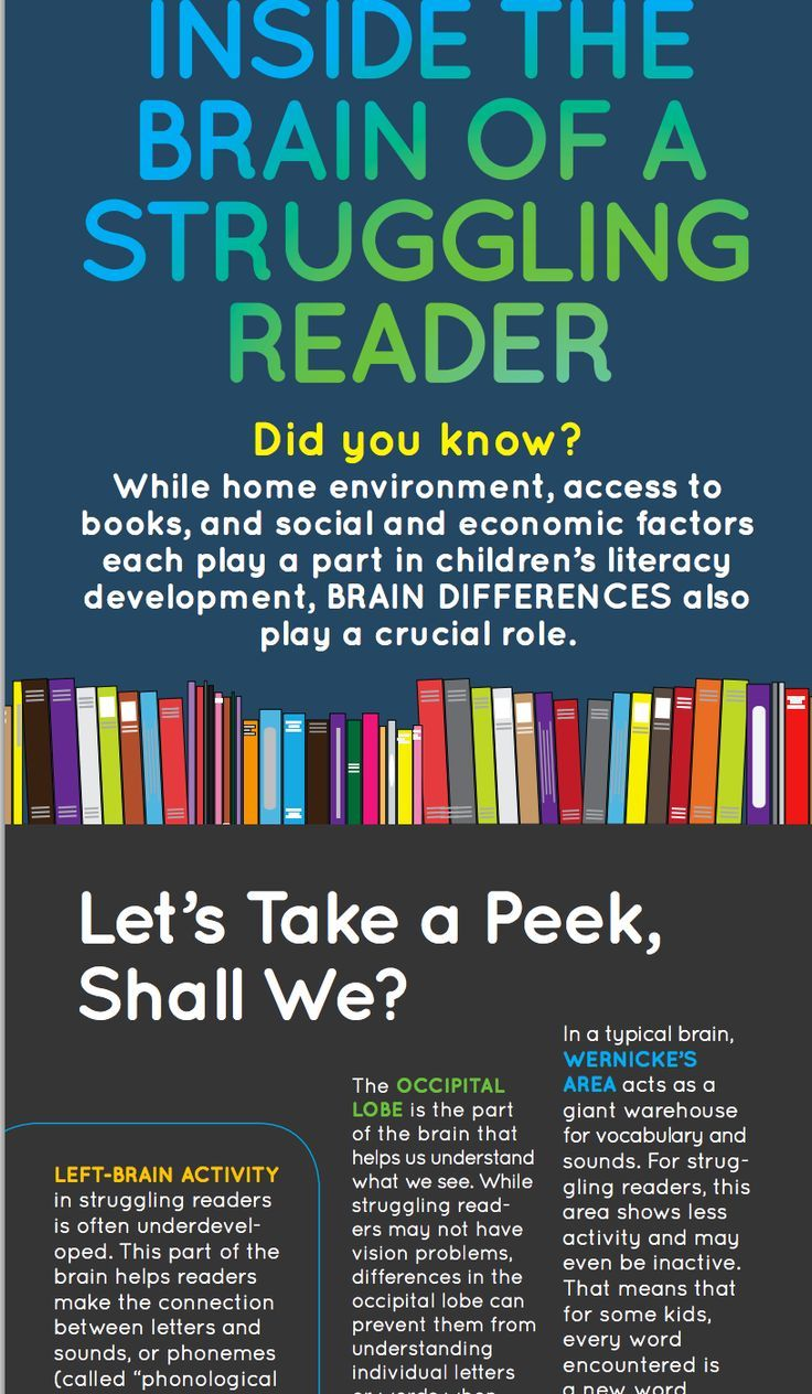 An Insider Look Into The Brain of Struggling Readers (Poster)