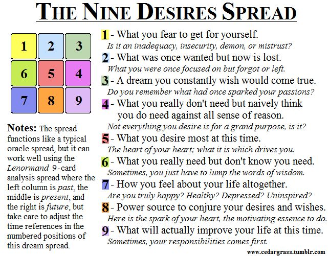 "deviantmoonchild: "" cedargrass: "" The Nine Desires Spread was inspired last night by the many quandaries I've had regarding how torn I feel with which direction I really want to take (or should take) with the many opportunities which the universe has..."