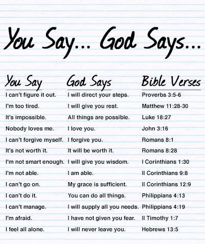 You say... God says