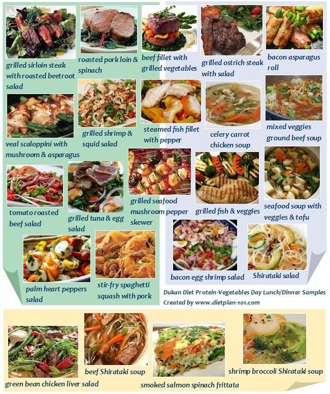 The  Best Dukan Diet Food List Ideas On   Dukan Diet