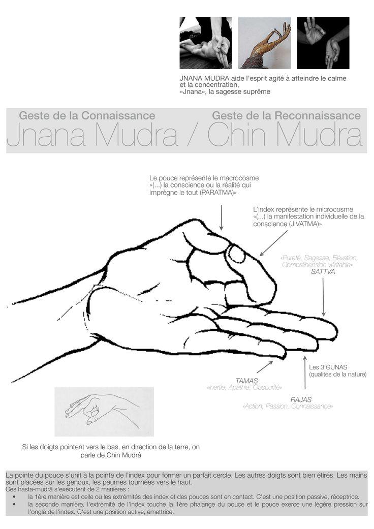 SOURCE TUMBLR.COM.......Mudras peuvent être pratiqués en tout temps assis, couché, debout, marchant ou même tout en parlant. Pour de meilleurs résultats, il devrait être pratiqué pendant 24 minutes à un étirement. La durée peut également varier et durent entre quatre à cinq minutes. Mudras peuvent être exercées avec les deux mains........