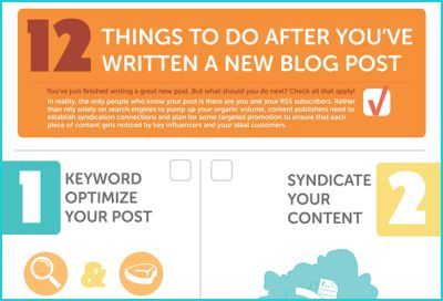 after the blog post: Posts Infographic, Blogging Maybe, Posts Blog, Blog Posts, Promotion Blog, Blog Biz, Blog Writing Inspiration, Future Bloggers, Socialmedia
