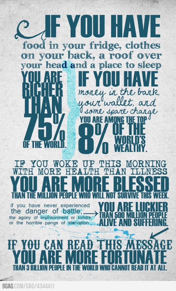 Gratitude: Remember This, Be Grateful, Food For Thoughts, I Am Blessed, Quote, Be Thanks, Reality Check, Perspective, Stop Complaining