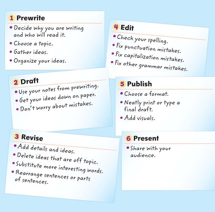 essay creative process Here's how you can use popular creative writing techniques to make  process depends on how  abilities from writing creative to essay.