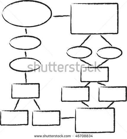 Free Flow Chart Templates   For Decision Making :)  Free Flow Chart Template