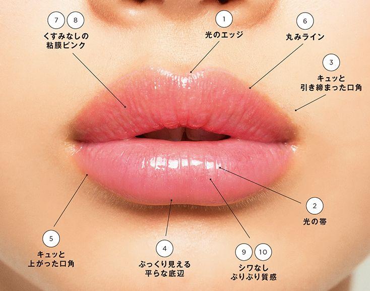 整形級! しっとりぷっくりおエロな唇♡石原さとみリップになる10の ... VOCE6月号,石原さとみ,さとみリップ,唇,リップメイク