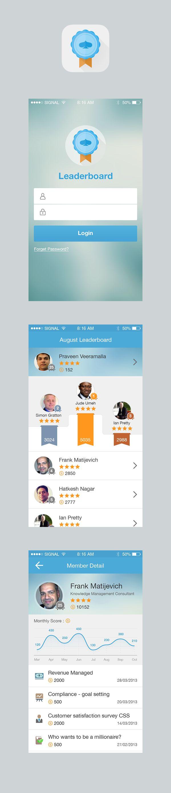iOS7 Leadboard App U...